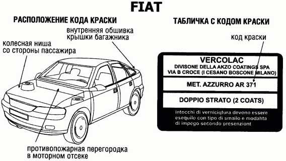 как расшифровать заводской номер на отечественных автомобилях документов круглый год